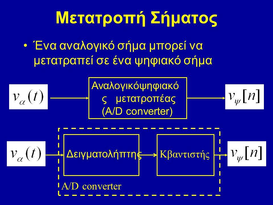 Μετατροπή Σήματος Ένα αναλογικό σήμα μπορεί να μετατραπεί σε ένα ψηφιακό σήμα Αναλογικόψηφιακό ς μετατροπέας (A/D converter) Δειγματολήπτης Κβαντιστής