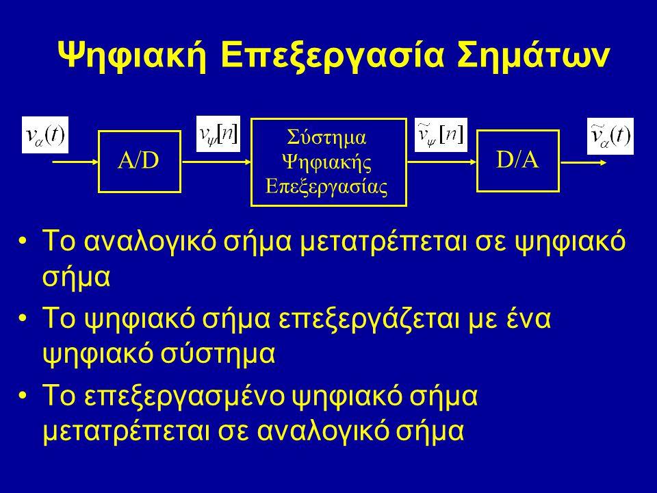 Ψηφιακή Επεξεργασία Σημάτων Το αναλογικό σήμα μετατρέπεται σε ψηφιακό σήμα Το ψηφιακό σήμα επεξεργάζεται με ένα ψηφιακό σύστημα Το επεξεργασμένο ψηφια