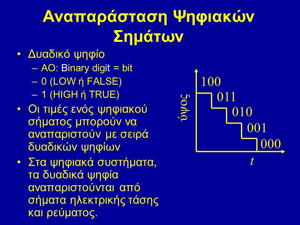 Αναπαράσταση Ψηφιακών Σημάτων Δυαδικό ψηφίο –AO: Binary digit = bit –0 (LOW ή FALSE) –1 (HIGH ή TRUE) Οι τιμές ενός ψηφιακού σήματος μπορούν να αναπαρ