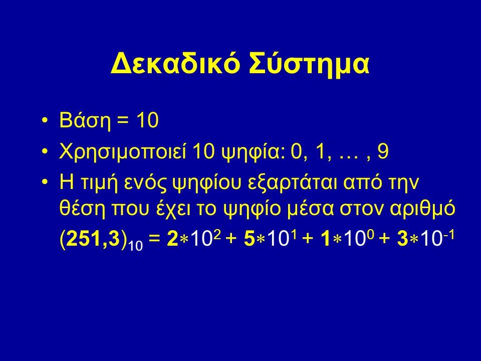 Δεκαδικό Σύστημα Βάση = 10 Χρησιμοποιεί 10 ψηφία: 0, 1, …, 9 Η τιμή ενός ψηφίου εξαρτάται από την θέση που έχει το ψηφίο μέσα στον αριθμό (251,3) 10 =