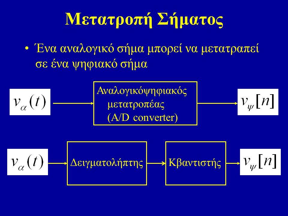 Μετατροπή Σήματος Ένα αναλογικό σήμα μπορεί να μετατραπεί σε ένα ψηφιακό σήμα Αναλογικόψηφιακός μετατροπέας (A/D converter) Δειγματολήπτης Κβαντιστής