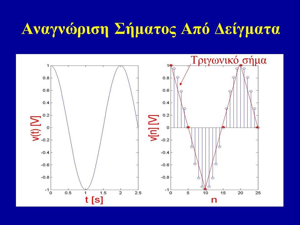 Αναγνώριση Σήματος Από Δείγματα Τριγωνικό σήμα