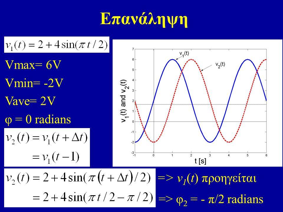 Επανάληψη Vmax= 6V Vmin= -2V Vave= 2V φ = 0 radians => φ 2 = - π/2 radians => ν 1 (t) προηγείται