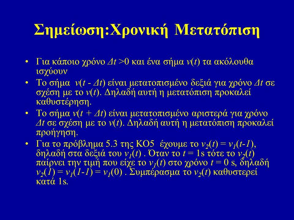 Σημείωση:Χρονική Μετατόπιση Για κάποιο χρόνο Δt >0 και ένα σήμα ν(t) τα ακόλουθα ισχύουν Το σήμα ν(t - Δt) είναι μετατοπισμένο δεξιά για χρόνο Δt σε σχέση με το ν(t).
