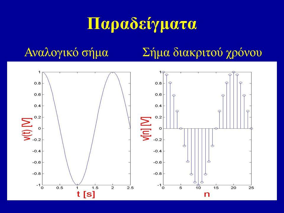 Παραδείγματα Αναλογικό σήμαΣήμα διακριτού χρόνου