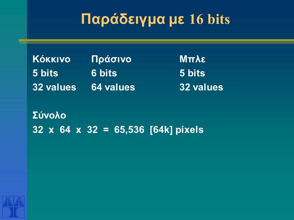 Παράδειγμα με 16 bits ΚόκκινοΠράσινο Μπλε 5 bits6 bits5 bits 32 values64 values32 values Σύνολο 32 x 64 x 32 = 65,536 [64k] pixels