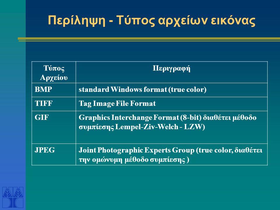Περίληψη - Τύπος αρχείων εικόνας Τύπος Αρχείου Περιγραφή BMPstandard Windows format (true color) TIFFTag Image File Format GIFGraphics Interchange Format (8-bit) διαθέτει μέθοδο συμπίεσης Lempel-Ziv-Welch - LZW) JPΕGJoint Photographic Experts Group (true color, διαθέτει την ομώνυμη μέθοδο συμπίεσης )