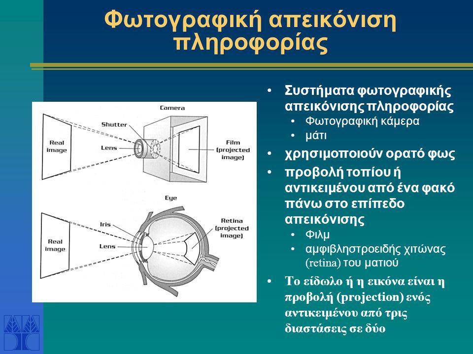 Φωτογραφική απεικόνιση πληροφορίας Συστήματα φωτογραφικής απεικόνισης πληροφορίας Φωτογραφική κάμερα μάτι χρησιμοποιούν ορατό φως προβολή τοπίου ή αντικειμένου από ένα φακό πάνω στο επίπεδο απεικόνισης Φιλμ αμφιβληστροειδής χιτώνας (retina) του ματιού Το είδωλο ή η εικόνα είναι η προβολή (projection) ενός αντικειμένου από τρις διαστάσεις σε δύο