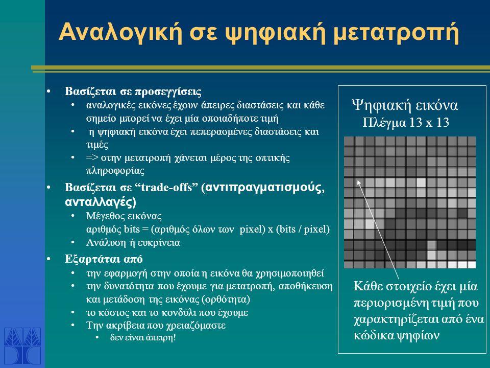 Παραδείγματα GIF και JPEG 2 χρώματα 1 bit GIF 1,329 bytes 16 χρώματα 4 bit GIF 4,407 bytes 256 χρώματα 8 bit GIF 8,822 bytes 16,777,216 χρώματα 24 bit JPEG 4,321 bytes Καλύτερη συμπίεση Μέγιστο όριο GIF Bit depth (βάθος ψηφίου) = αριθμός bit που χρησιμοποιείται για κάθε pixel Color depth (βάθος χρώματος) = αριθμός χρωμάτων που χρησιμοποιείται για κάθε pixel Εικόνα με 115 x 87 pixels