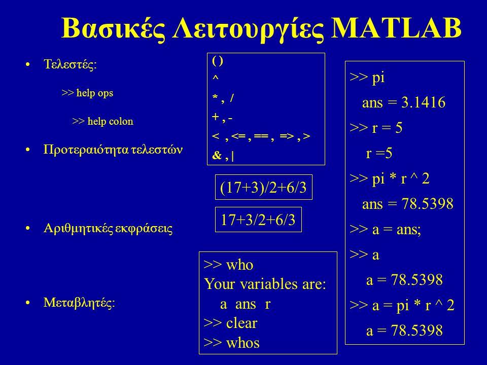 ( ) ^ *, / +, -, > &, | Βασικές Λειτουργίες MATLAB (17+3)/2+6/3 >> who Your variables are: a ans r >> clear >> whos >> pi ans = 3.1416 >> r = 5 r =5 >> pi * r ^ 2 ans = 78.5398 >> a = ans; >> a a = 78.5398 >> a = pi * r ^ 2 a = 78.5398 Τελεστές: Προτεραιότητα τελεστών Αριθμητικές εκφράσεις Μεταβλητές: >> help ops >> help colon 17+3/2+6/3