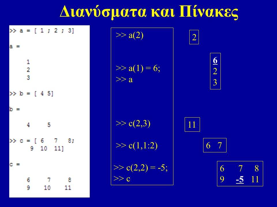 Διανύσματα και Πίνακες >> a(2) >> a(1) = 6; >> a >> c(2,3) >> c(1,1:2) >> c(2,2) = -5; >> c 2 11 6 7 623623 6 7 8 9 -5 11