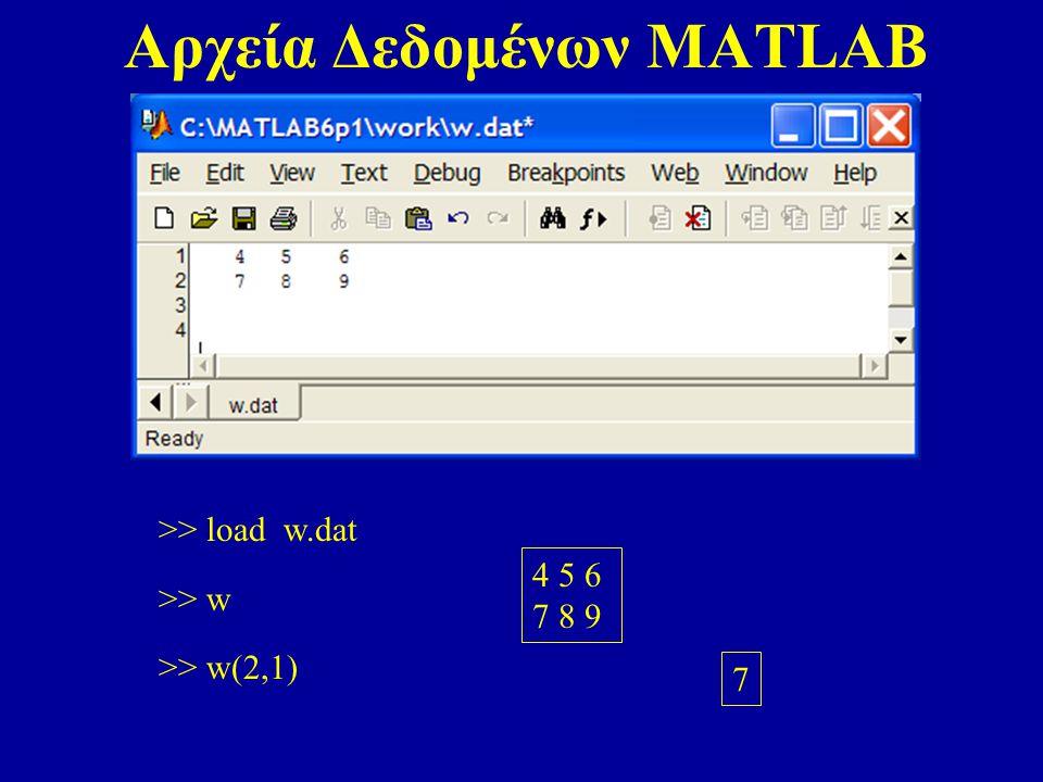 Αρχεία Δεδομένων MATLAB >> load w.dat >> w >> w(2,1) 4 5 6 7 8 9 7