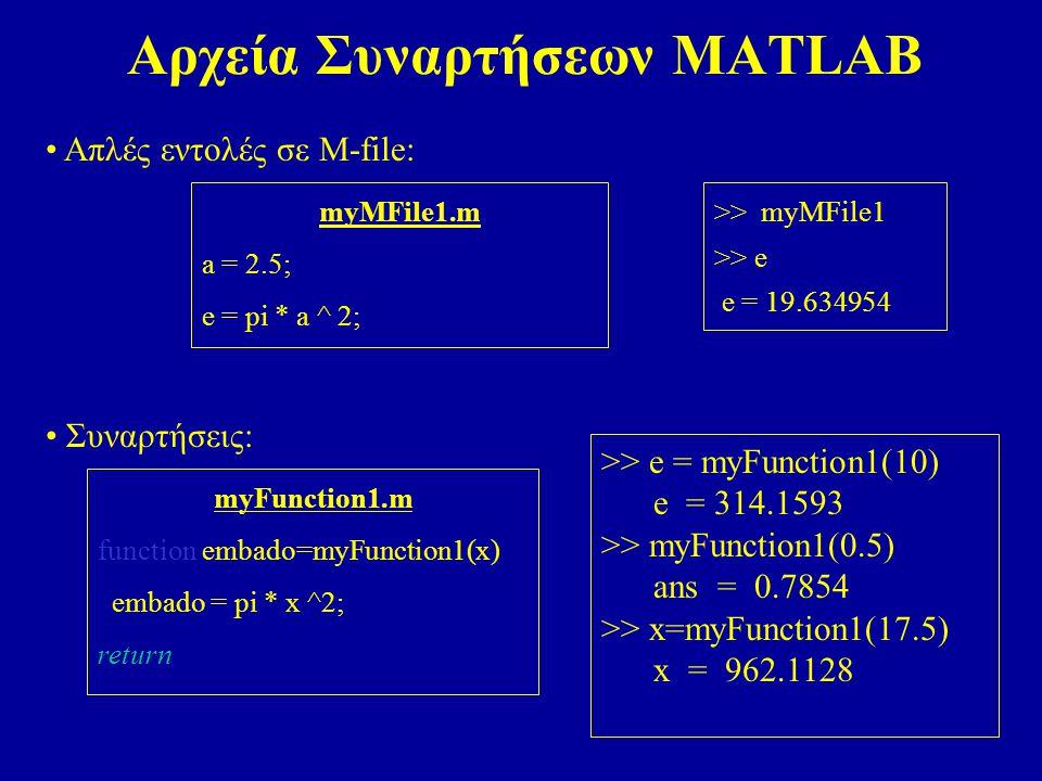 Αρχεία Συναρτήσεων MATLAB myMFile1.m a = 2.5; e = pi * a ^ 2; >> myMFile1 >> e e = 19.634954 Απλές εντολές σε M-file: myFunction1.m function embado=myFunction1(x) embado = pi * x ^2; return >> e = myFunction1(10) e = 314.1593 >> myFunction1(0.5) ans = 0.7854 >> x=myFunction1(17.5) x = 962.1128 Συναρτήσεις: