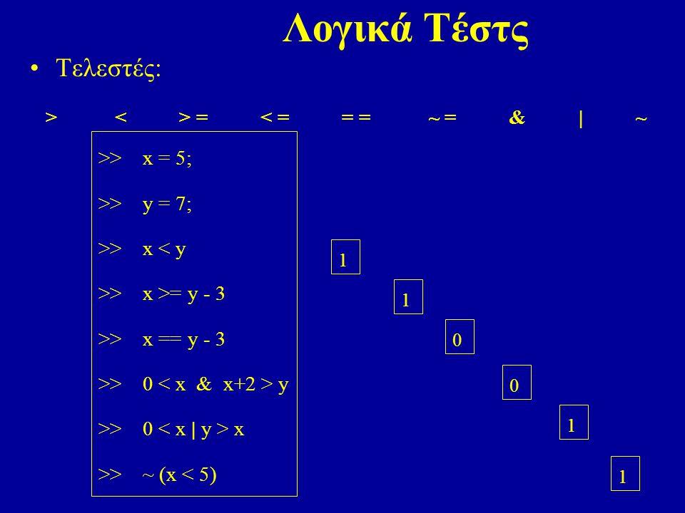 Λογικά Τέστς Τελεστές: > = < = = = ~ = & | ~ >> x = 5; >> y = 7; >> x < y >> x >= y - 3 >> x == y - 3 >> 0 y >> 0 x >> ~ (x < 5) 1 1 0 0 1 1