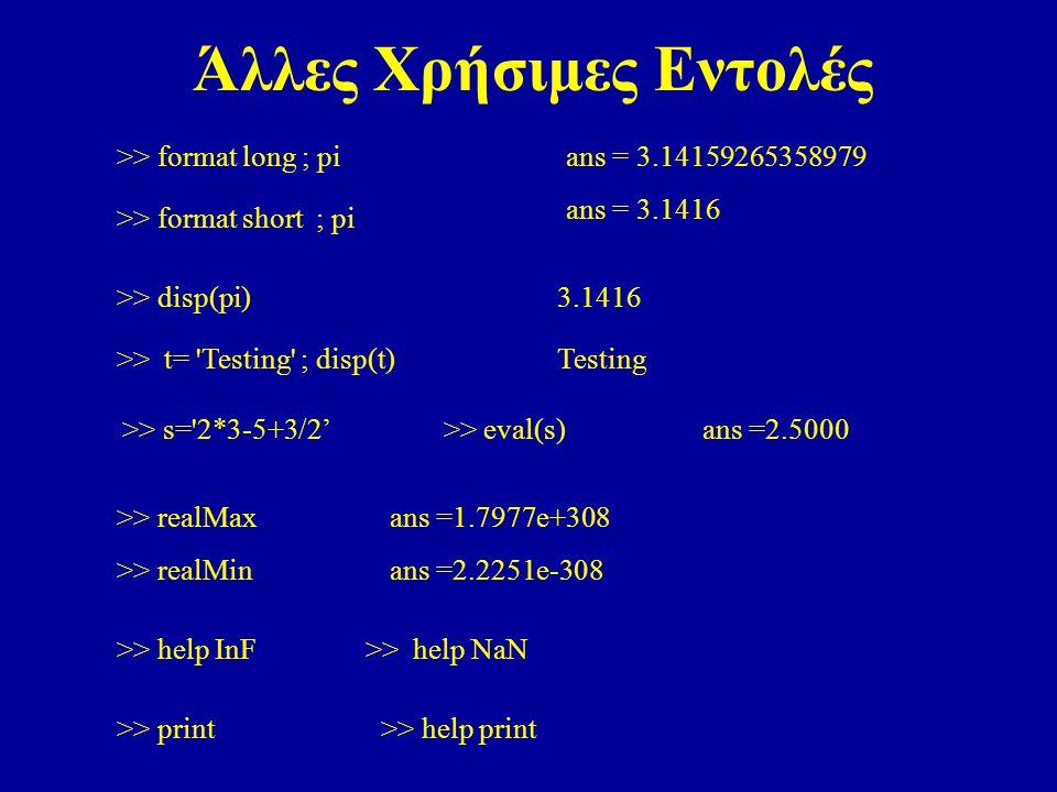 Άλλες Xρήσιμες Eντολές >> format long ; pians = 3.14159265358979 >> format short ; pi ans = 3.1416 >> disp(pi) >> s= 2*3-5+3/2' >> eval(s)ans =2.5000 >> print >> help print >> t= Testing ; disp(t) 3.1416 Testing >> realMaxans =1.7977e+308 >> realMinans =2.2251e-308 >> help InF >> help NaN