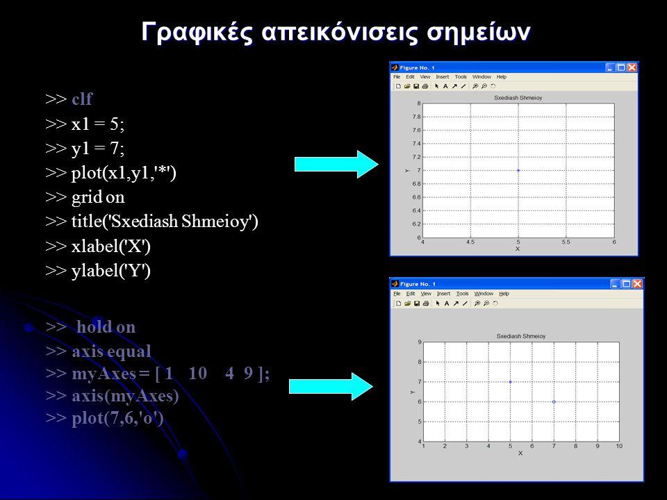 10 Γραφικές απεικόνισεις σημείων >> clf >> x1 = 5; >> y1 = 7; >> plot(x1,y1, * ) >> grid on >> title( Sxediash Shmeioy ) >> xlabel( X ) >> ylabel( Y ) >> hold on >> axis equal >> myAxes = [ 1 10 4 9 ]; >> axis(myAxes) >> plot(7,6, o )