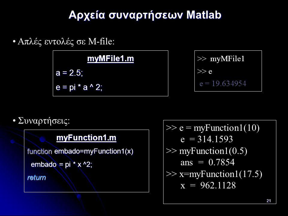 21 Αρχεία συναρτήσεων Matlab myMFile1.m a = 2.5; e = pi * a ^ 2; >> myMFile1 >> e e = 19.634954 Απλές εντολές σε M-file: myFunction1.m function embado=myFunction1(x) embado = pi * x ^2; embado = pi * x ^2;return >> e = myFunction1(10) e = 314.1593 >> myFunction1(0.5) ans = 0.7854 >> x=myFunction1(17.5) x = 962.1128 Συναρτήσεις: