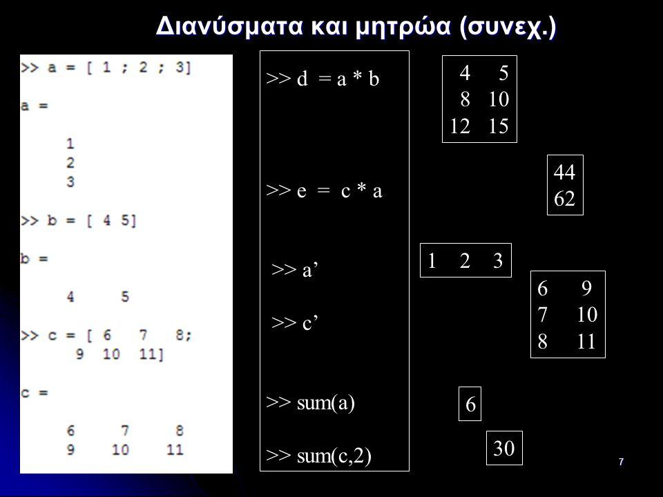 8 Διανύσματα και μητρώα (συνεχ.) x = [ 1 2 3 4 1 1 ] y = [ 4 2 1 3 1 2 ] v = x.* y >> w = x * y' u = x * y = [ 4 4 3 12 1 2 ] = [ 11 11 19 15 ] >> inv(w)= [ -0.3409 0.2500 0.4318 -0.2500 ] >> w * inv(w)= [ 1.0 0.0 0.0 1.0 ] >> det(w)= -44 >> eye(3) = [ 1.0 0.0 0.0 0.0 1.0 0.0 0.0 0.0 1.0 ] >> zeros(2,3) = [ 0.0 0.0 0.0 0.0 0.0 0.0 ]