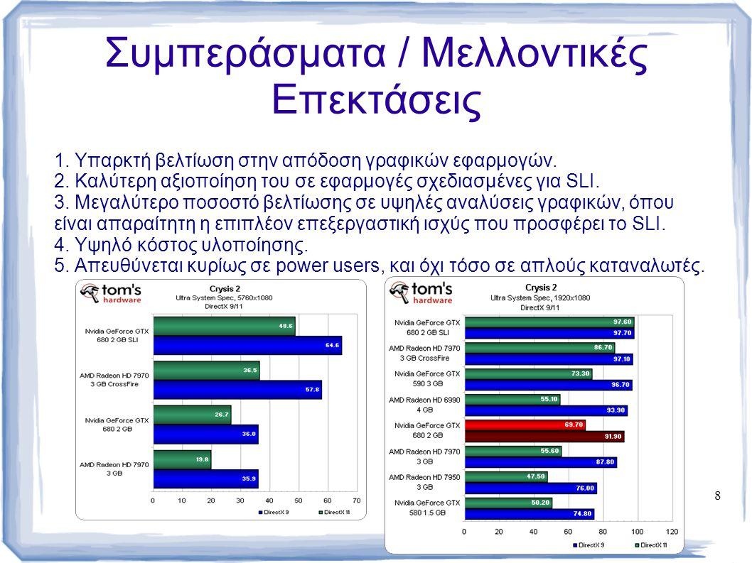 8 Συμπεράσματα / Μελλοντικές Επεκτάσεις 1. Υπαρκτή βελτίωση στην απόδοση γραφικών εφαρμογών. 2. Καλύτερη αξιοποίηση του σε εφαρμογές σχεδιασμένες για