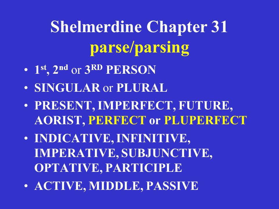 Shelmerdine Chapter 31 Looking up a Greek verb The 1 st sg perfect indicative active is the fourth principal part of a verb –ἄγω, ἄξω, ἤγαγον, ἦχα lead, bring –γράφω, γράψω, ἔγραψα, γέγραφα write –διώκω, διώξω, ἐδίωξα, δεδίωχα pursue –λύω, λύσω, ἔλυσα, λέλυκα loose, set free –πείθω, πείσω, ἔπεισα, πέπεικα persuade –πέμπω, πέμψω, ἔπεμψα, πέπομφα send