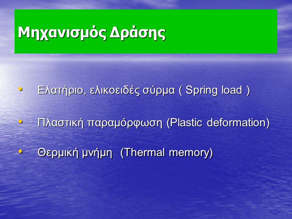 Μηχανισμός Δράσης Ελατήριο, ελικοειδές σύρμα ( Spring load ) Ελατήριο, ελικοειδές σύρμα ( Spring load ) Πλαστική παραμόρφωση (Plastic deformation) Πλα