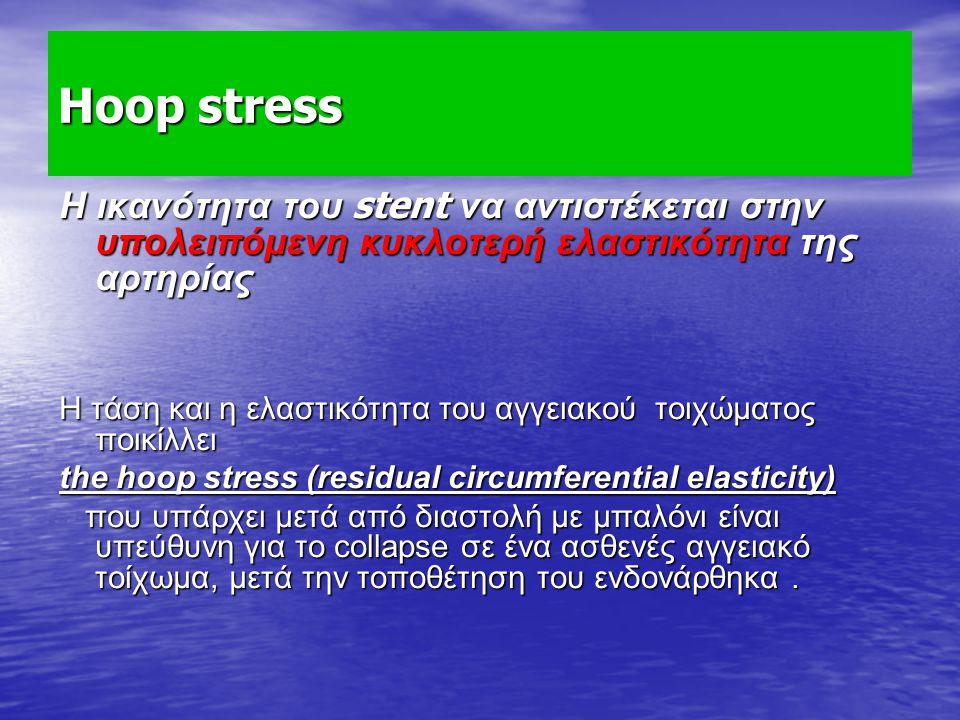 Hoop stress Η ικανότητα του stent να αντιστέκεται στην υπολειπόμενη κυκλοτερή ελαστικότητα της αρτηρίας Η τάση και η ελαστικότητα του αγγειακού τοιχώμ