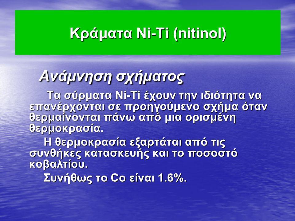 Κράματα Ni-Ti (nitinol) Ανάμνηση σχήματος Ανάμνηση σχήματος Τα σύρματα Ni-Ti έχουν την ιδιότητα να επανέρχονται σε προηγούμενο σχήμα όταν θερμαίνονται