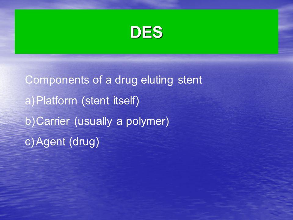DES Components of a drug eluting stent a)Platform (stent itself) b)Carrier (usually a polymer) c)Agent (drug)