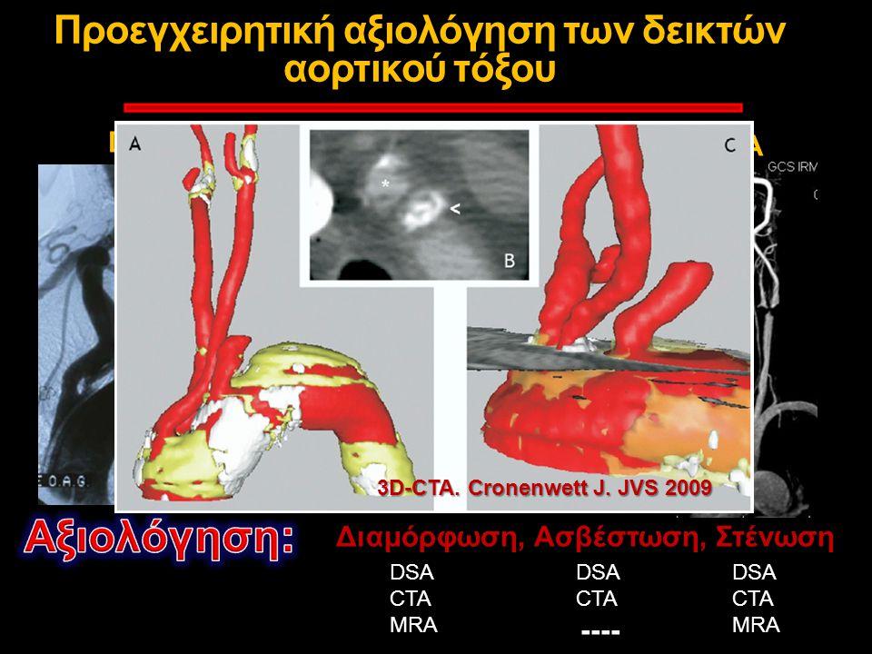 Προεγχειρητική αξιολόγηση των δεικτών αορτικού τόξου Διαμόρφωση, Ασβέστωση, Στένωση DSA MRA CTA DSA CTA MRA DSA CTA ---- DSA CTA MRA 3D-CTA. Cronenwet