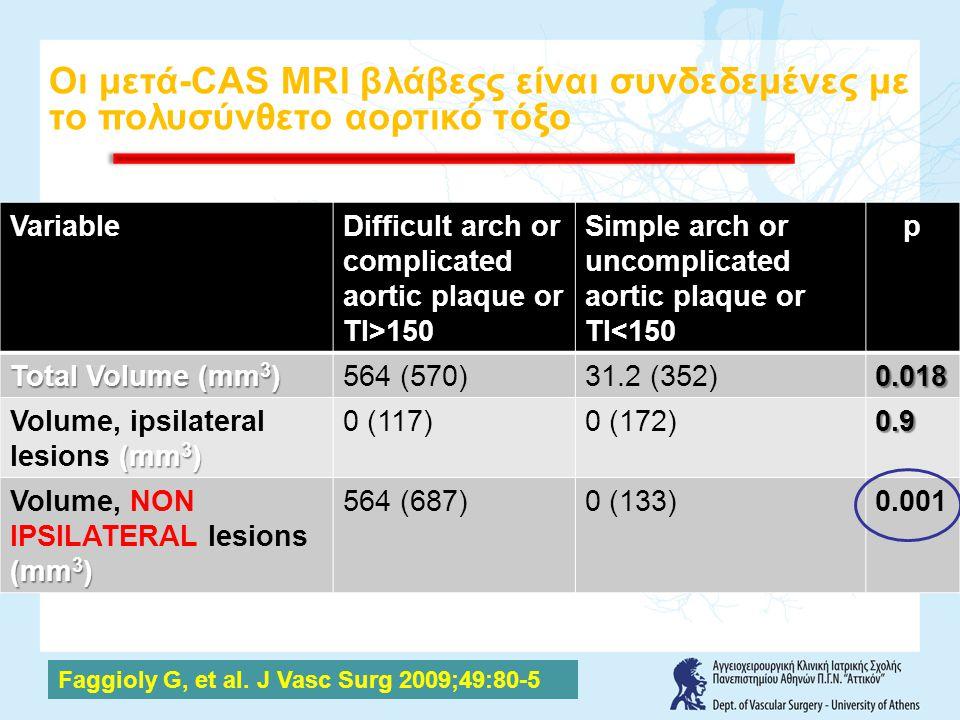 Οι μετά-CAS MRI βλάβεςς είναι συνδεδεμένες με το πολυσύνθετο αορτικό τόξο Faggioly G, et al. J Vasc Surg 2009;49:80-5 VariableDifficult arch or compli