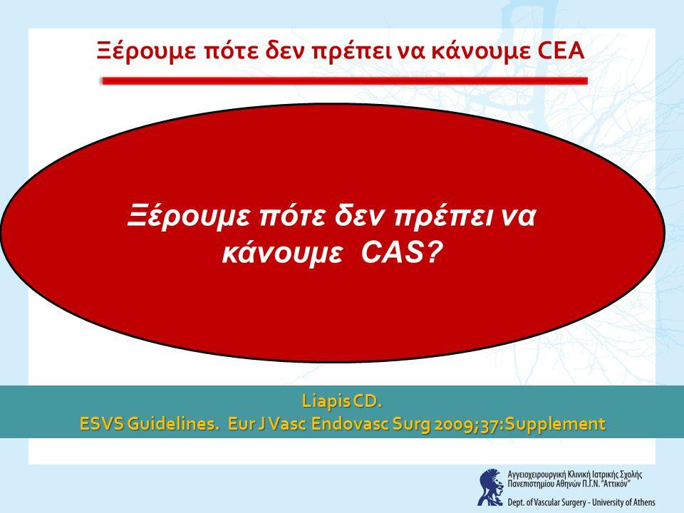 Ξέρουμε πότε δεν πρέπει να κάνουμε CEA  Εχθρικός τράχηλος  Ακτινοβολίες  Υψηλοί διχασμοί & απομακρυσμένες βλάβες  Αντίπλευρη βλάβη λαρυγγικού  Επ