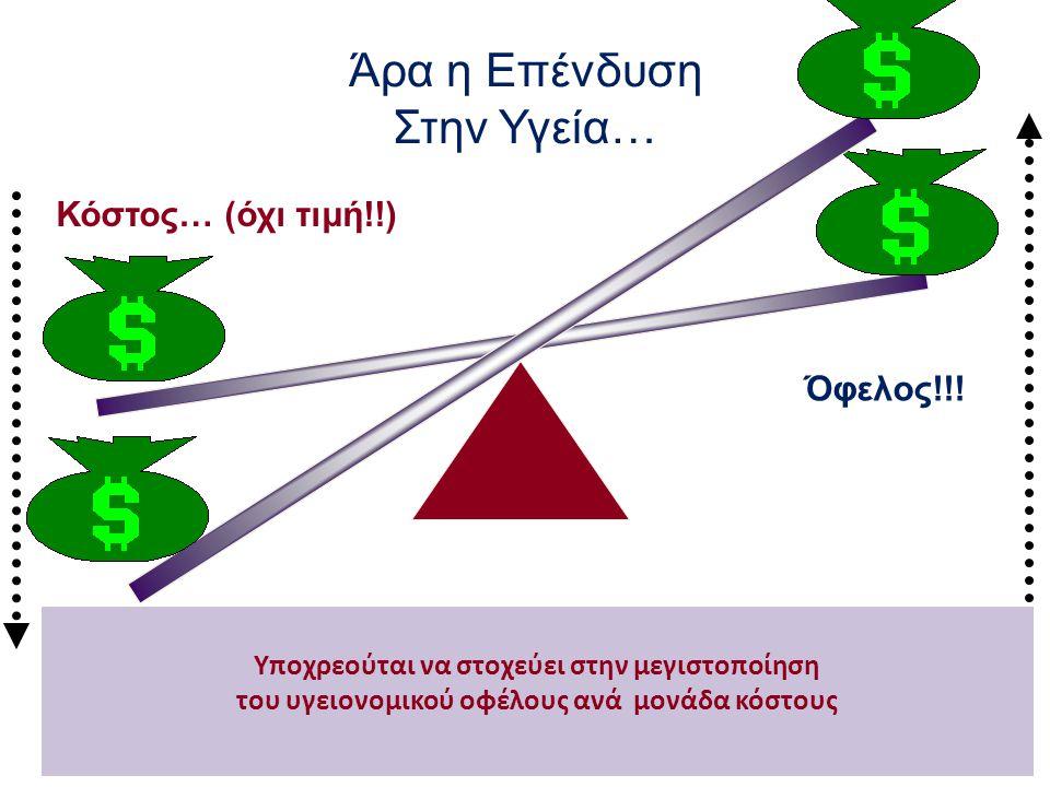 Όφελος!!! Κόστος… (όχι τιμή!!) Άρα η Επένδυση Στην Υγεία… Υποχρεούται να στοχεύει στην μεγιστοποίηση του υγειονομικού οφέλους ανά μονάδα κόστους