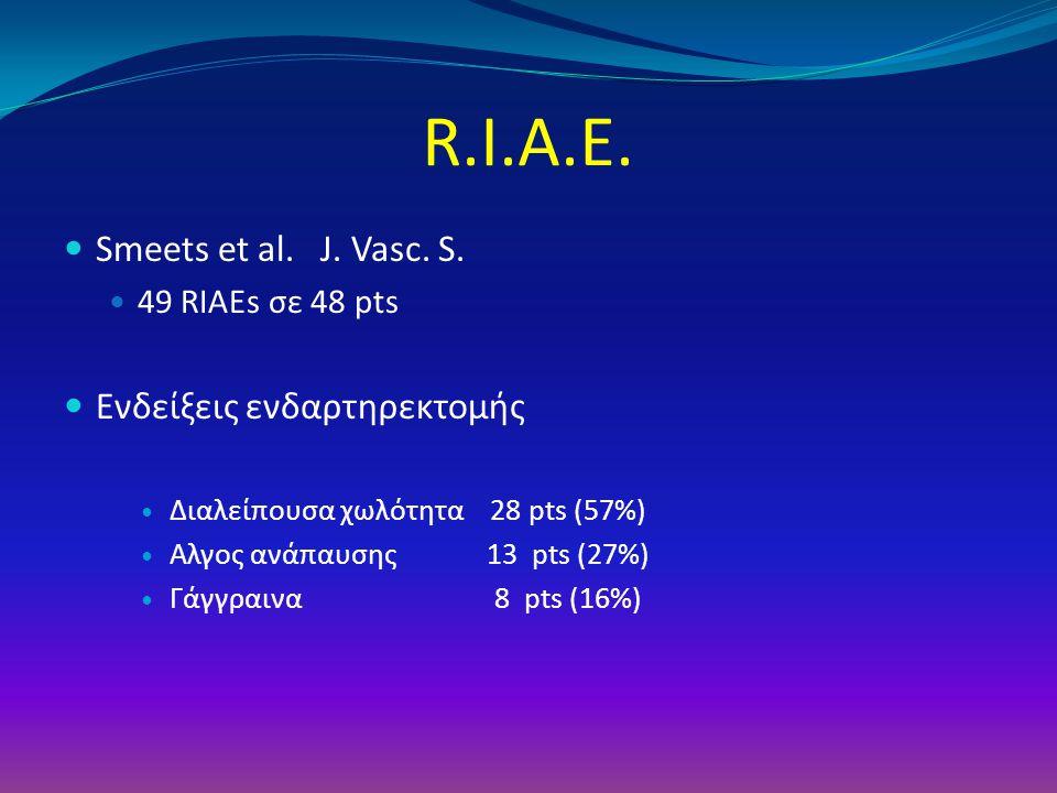 R.I.A.E. Smeets et al. J. Vasc. S. 49 RIAEs σε 48 pts Eνδείξεις ενδαρτηρεκτομής Διαλείπουσα χωλότητα 28 pts (57%) Aλγος ανάπαυσης 13 pts (27%) Γάγγραι