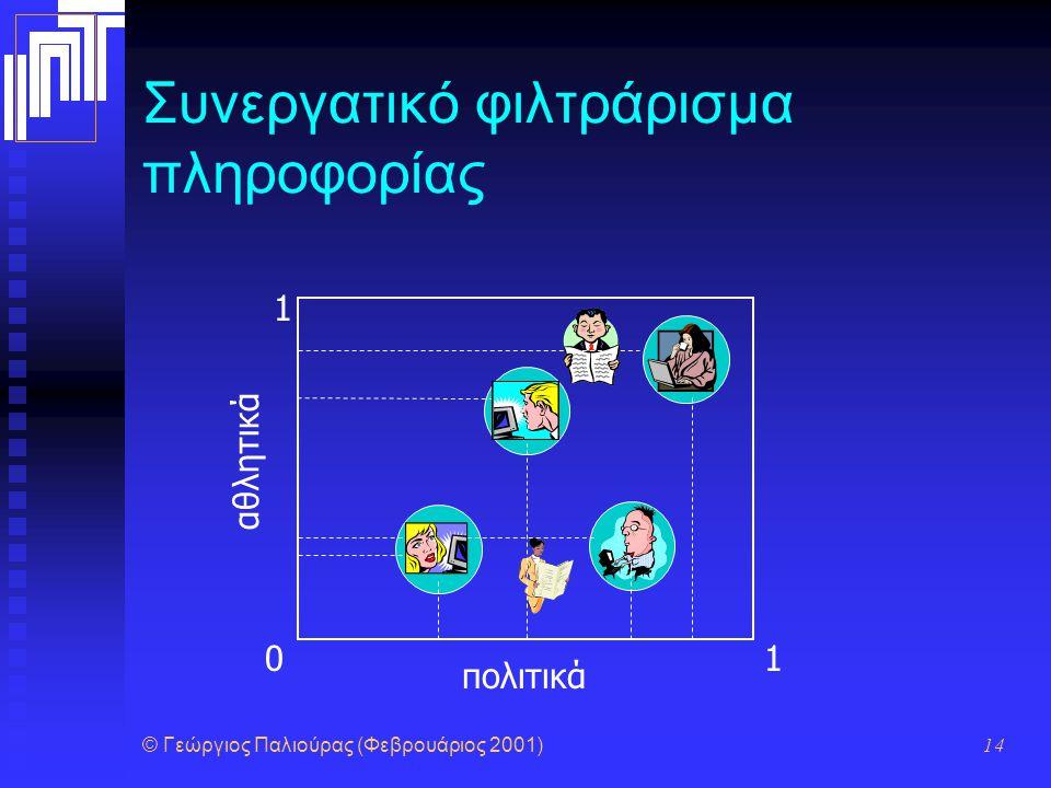 © Γεώργιος Παλιούρας (Φεβρουάριος 2001) 14 Συνεργατικό φιλτράρισμα πληροφορίας πολιτικά αθλητικά 01 1