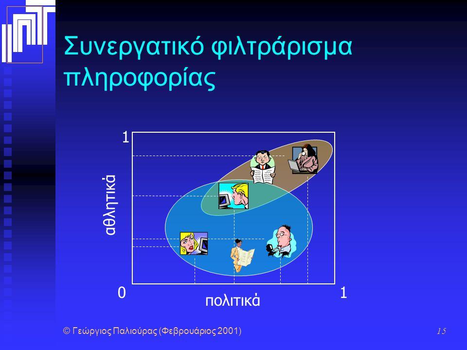 © Γεώργιος Παλιούρας (Φεβρουάριος 2001) 15 Συνεργατικό φιλτράρισμα πληροφορίας πολιτικά αθλητικά 01 1