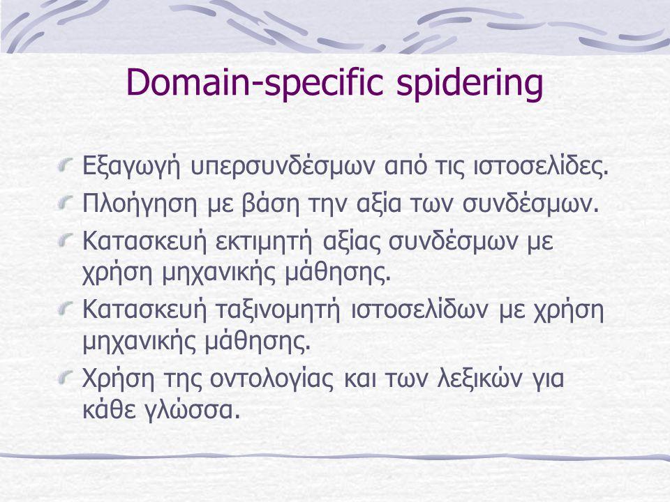 Domain-specific spidering Εξαγωγή υπερσυνδέσμων από τις ιστοσελίδες.