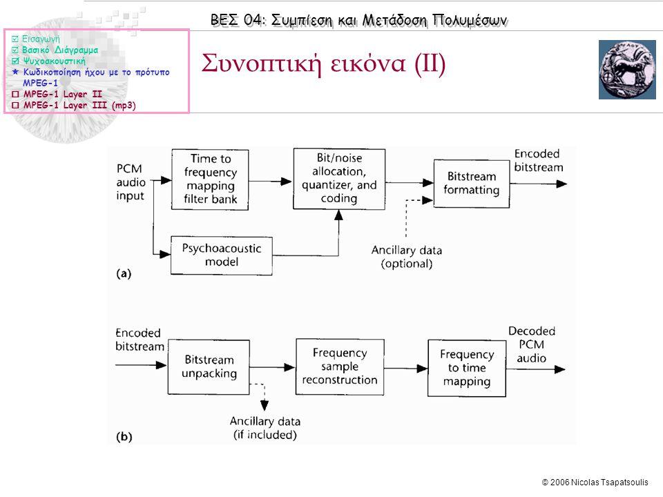ΒΕΣ 04: Συμπίεση και Μετάδοση Πολυμέσων © 2006 Nicolas Tsapatsoulis Συνοπτική εικόνα (II)  Εισαγωγή  Βασικό Διάγραμμα  Ψυχοακουστική  Κωδικοποίηση