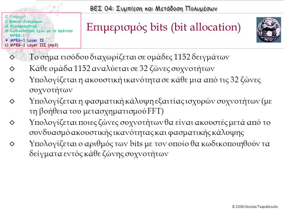 ΒΕΣ 04: Συμπίεση και Μετάδοση Πολυμέσων © 2006 Nicolas Tsapatsoulis ◊ Το σήμα εισόδου διαχωρίζεται σε ομάδες 1152 δειγμάτων ◊ Κάθε ομάδα 1152 αναλύετα