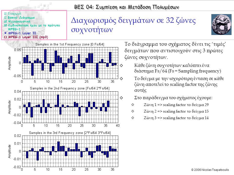 ΒΕΣ 04: Συμπίεση και Μετάδοση Πολυμέσων © 2006 Nicolas Tsapatsoulis Διαχωρισμός δειγμάτων σε 32 ζώνες συχνοτήτων  Εισαγωγή  Βασικό Διάγραμμα  Ψυχοα