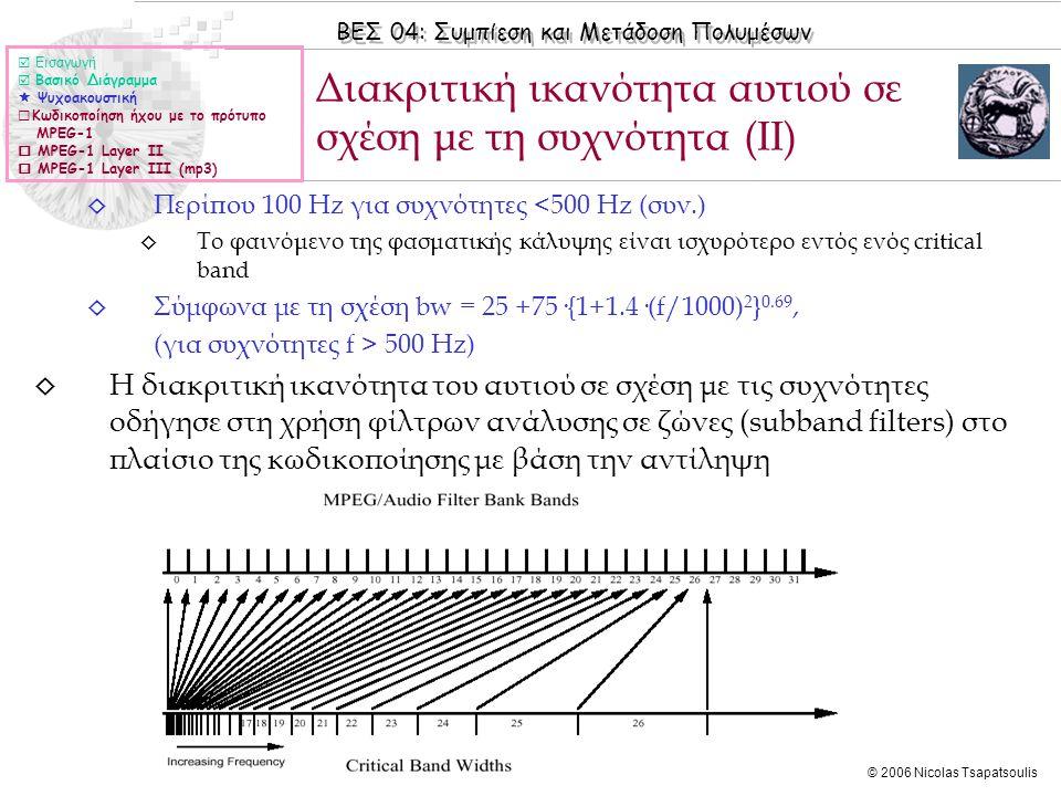 ΒΕΣ 04: Συμπίεση και Μετάδοση Πολυμέσων © 2006 Nicolas Tsapatsoulis ◊ MPEG-1 Layer I ◊ Κασέτα DCC της Philips ◊ Συμπίεση 4:1 ◊ Ποιότητα μέτρια ◊ Ρυθμός μετάδοσης 384 Kbps/κανάλι ◊ MPEG-1 Layer II ◊ Ψηφιακό ραδιόφωνο DAB, VideoCD & DVD ◊ Συμπίεση 6:1 & 8:1 ◊ Ποιότητα εφάμιλλη του CD ◊ Ρυθμός μετάδοσης βελτιστοποιημένος στην περιοχή 192 ή 256 kbps / κανάλι ◊ MPEG-1 Layer III (mp3) ◊ Αρχεία mp3 στο διαδίκτυο ◊ Συμπίεση 10:1 & 12:1 ◊ Ποιότητα εφάμιλλη του CD ◊ Ρυθμός μετάδοσης 128 Kbps για στερεοφωνικό ήχο (64 kbps/κανάλι) Κωδικοποίηση ήχου με το πρότυπο MPEG-1  Εισαγωγή  Βασικό Διάγραμμα  Ψυχοακουστική  Κωδικοποίηση ήχου με το πρότυπο MPEG-1  MPEG-1 Layer II  MPEG-1 Layer III (mp3)