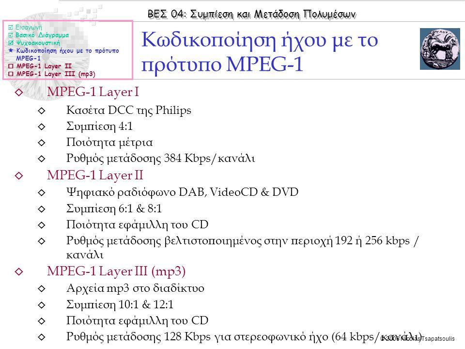 ΒΕΣ 04: Συμπίεση και Μετάδοση Πολυμέσων © 2006 Nicolas Tsapatsoulis ◊ Βήματα κωδικοποίησης στο MPEG-1, layer I & II: 1.Χρήση 36 x 32 δείγματα = 1152 (samples) Με δειγματοληψία 48000 samples /sec αυτό αντιστοιχεί σε διάρκεια 24 ms 2.Ανάλυση κάθε ομάδας 1152 δειγμάτων σε 32 ζώνες συχνοτήτων (για δειγματοληψία στα 48 kHz κάθε ζώνη έχει εύρος 750 Hz).