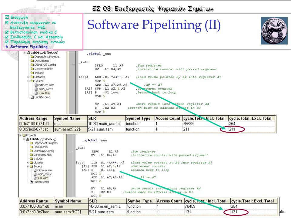 ΕΣ 08: Επεξεργαστές Ψηφιακών Σημάτων © 2006 Nicolas Tsapatsoulis Software Pipelining (ΙΙ)  Εισαγωγή  Ανάπτυξη εφαρμογών σε Επεξεργαστές ΨΕΣ  Βελτιστοποίηση κώδικα C  Συνδυασμός C και Assembly  Παράλληλη εκτέλεση εντολών  Software Pipelining