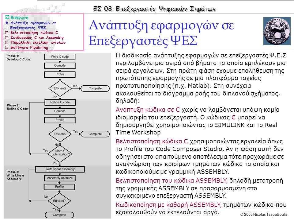 ΕΣ 08: Επεξεργαστές Ψηφιακών Σημάτων © 2006 Nicolas Tsapatsoulis ◊Η διαδικασία ανάπτυξης εφαρμογών σε επεξεργαστές Ψ.Ε.Σ περιλαμβάνει μια σειρά από βήματα τα οποία εμπλέκουν μια σειρά εργαλείων.