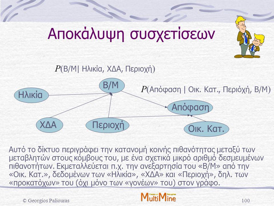 © Georgios Paliouras100 Αποκάλυψη συσχετίσεων Ηλικία Οικ. Κατ. Περιοχή ΧΔΑ Απόφαση Β/Μ P( B/M| Ηλικία, ΧΔΑ, Περιοχή ) P( Απόφαση | Οικ. Κατ., Περιόχή,