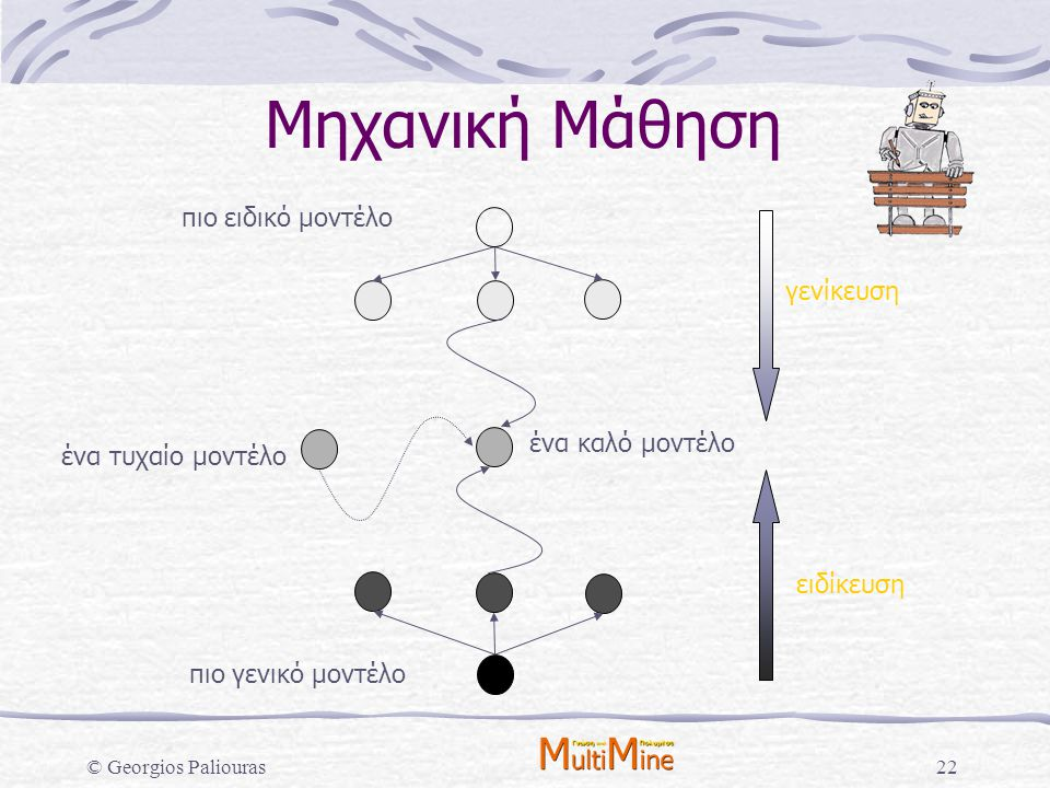 © Georgios Paliouras22 Μηχανική Μάθηση πιο ειδικό μοντέλο πιο γενικό μοντέλο γενίκευση ειδίκευση ένα καλό μοντέλο ένα τυχαίο μοντέλο