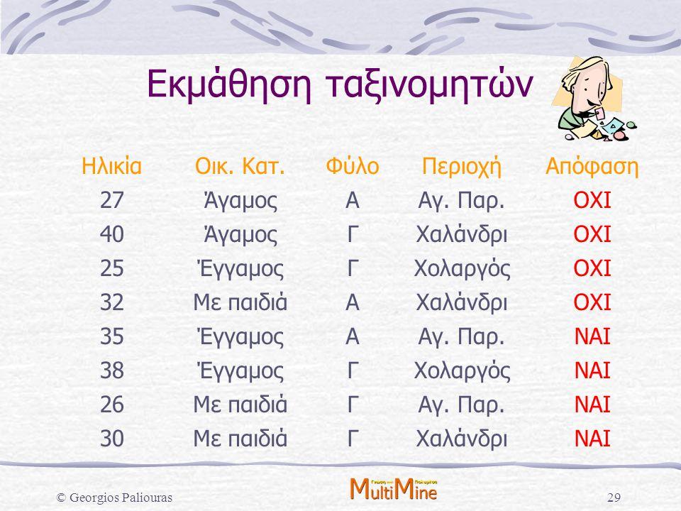 © Georgios Paliouras29 Εκμάθηση ταξινομητών ΗλικίαΟικ. Κατ.ΦύλοΠεριοχήΑπόφαση 27ΆγαμοςΑΑγ. Παρ.ΟΧΙ 40ΆγαμοςΓΧαλάνδριΟΧΙ 25ΈγγαμοςΓΧολαργόςΟΧΙ 32Με παι