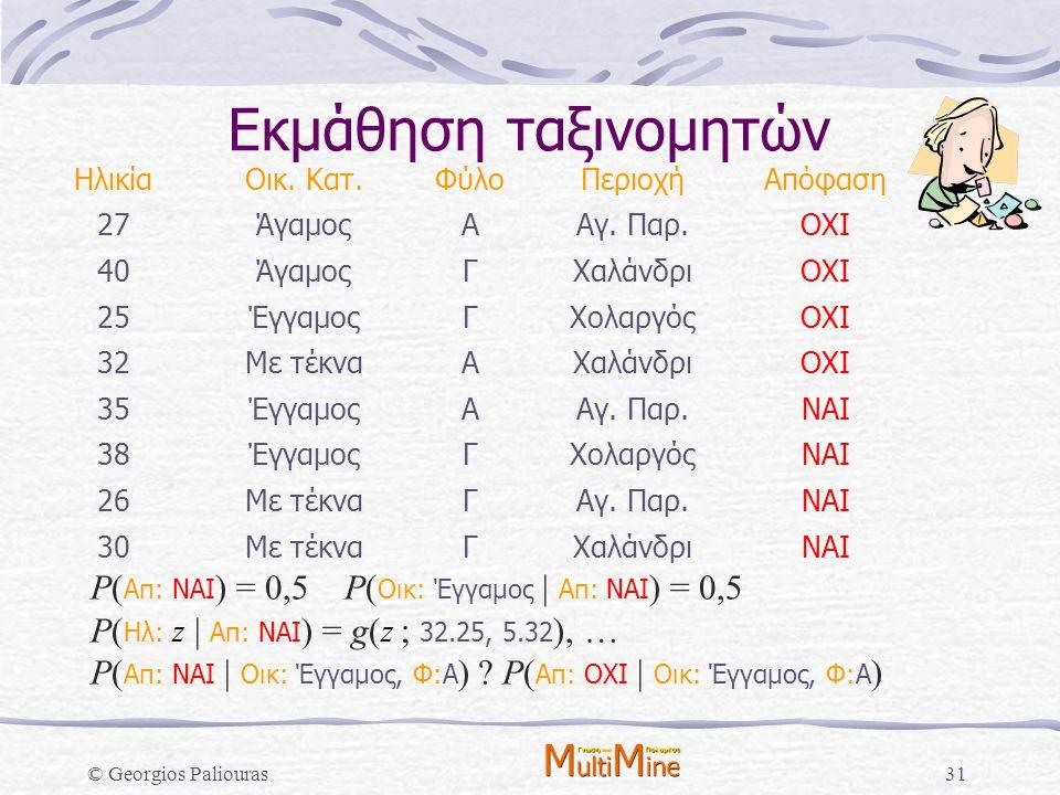 © Georgios Paliouras31 Εκμάθηση ταξινομητών ΗλικίαΟικ. Κατ.ΦύλοΠεριοχήΑπόφαση 27ΆγαμοςΑΑγ. Παρ.ΟΧΙ 40ΆγαμοςΓΧαλάνδριΟΧΙ 25ΈγγαμοςΓΧολαργόςΟΧΙ 32Με τέκ