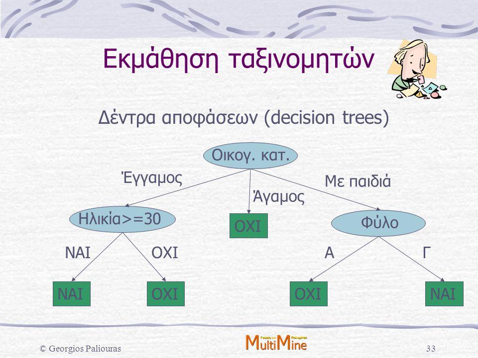© Georgios Paliouras33 Εκμάθηση ταξινομητών Δέντρα αποφάσεων (decision trees) Οικογ. κατ. Ηλικία>=30 Φύλο ΟΧΙ ΝΑΙΟΧΙ ΝΑΙ Έγγαμος Άγαμος Με παιδιά ΝΑΙΟ