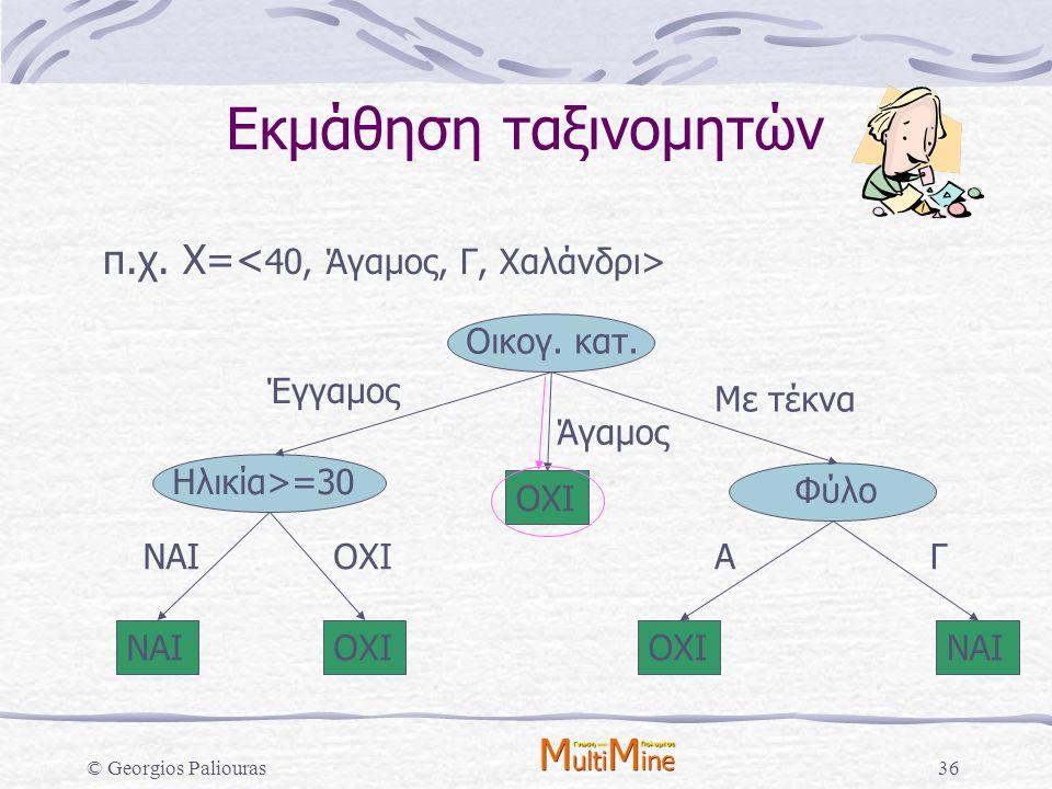 © Georgios Paliouras36 Εκμάθηση ταξινομητών π.χ. X= Οικογ. κατ. Ηλικία>=30 Φύλο ΟΧΙ ΝΑΙΟΧΙ ΝΑΙ Έγγαμος Άγαμος Με τέκνα ΝΑΙΟΧΙΑΓ