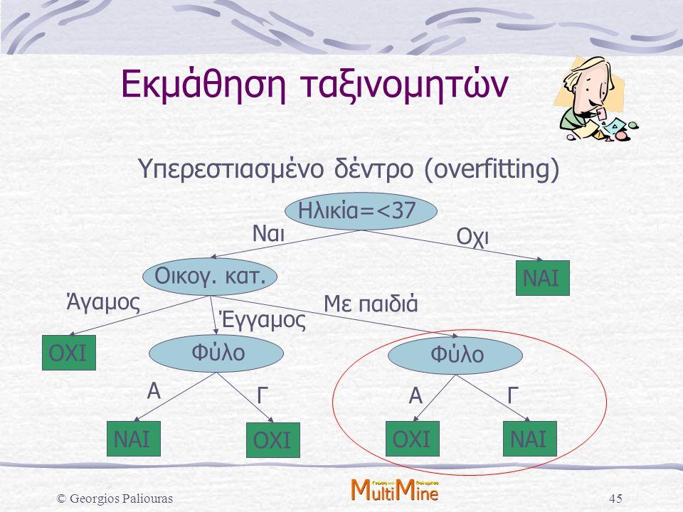 © Georgios Paliouras45 Εκμάθηση ταξινομητών Υπερεστιασμένο δέντρο (overfitting) Οικογ. κατ. Ηλικία=<37 Φύλο ΝΑΙ ΟΧΙ ΝΑΙ Έγγαμος Άγαμος Με παιδιά Ναι Ο